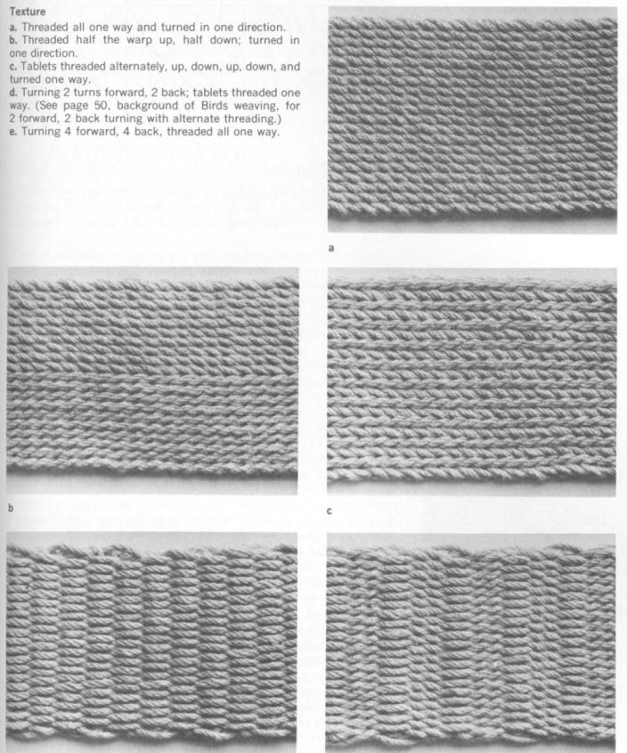 This is from the book Step by Step Tablet Weaving, 1973, Marjorie and William Snow Click on an image to get a full...